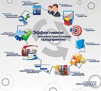 """Компания """"и-Маш"""" подвела итоги участия в междунородном форуме """"Технологии Машиностроения - 2010"""""""